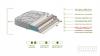 Colchón Viscogel-grafeno Plus De Muelles Ensacados 90x200|confort Y Refuerzo Lumbar| 24 Cm | Certificado Sanitized® Y Oeko-tex®