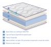 Colchon Draco Latex 150x190 – Altura 18 Cm – Espuma Y Latex Azul- Dormissimo