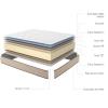 Colchón Visco Soft   105x180cm - Alta Durabilidad, Antiácaros -  Grosor +/- 21 Cm  -  Moonia Bamboo Eco Fresh