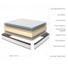 Colchón Viscoelástico  105x190cm - Alta Durabilidad, Antiácaros - Grosor +/- 30 Cm - Moonia Royal Multicare