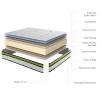 Colchón Viscoelástico  105x180cm - Alta Durabilidad, Antiácaros - Grosor +/- 27 Cm -  Moonia Sport Energy Pro