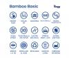 Colchón Vissoft Hr Bamboo Basic De Sonnomattress 150x180x21