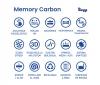 Colchón Viscoelástico Hr Memory Carbono De Sonnomattress 90x180x24