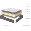 Colchón Viscoelástico  80x190cm - Alta Durabilidad, Antiácaros - Grosor +/- 30 Cm - Moonia Grand Royal Lux