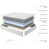 Colchón Muelles Ensacados 140 X 190 Cm - Cama De Matrimonio - Alta Durabilidad, Antiácaros - Moonia Box Spring Premier