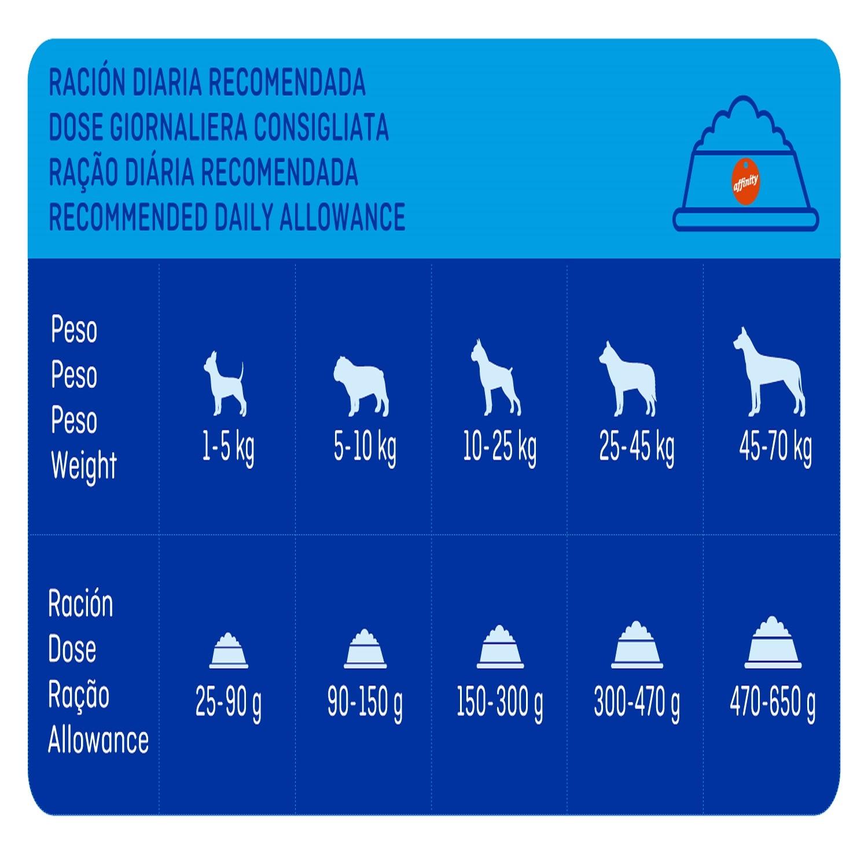 Alimento Perro Seco Adulto Pollo - 4