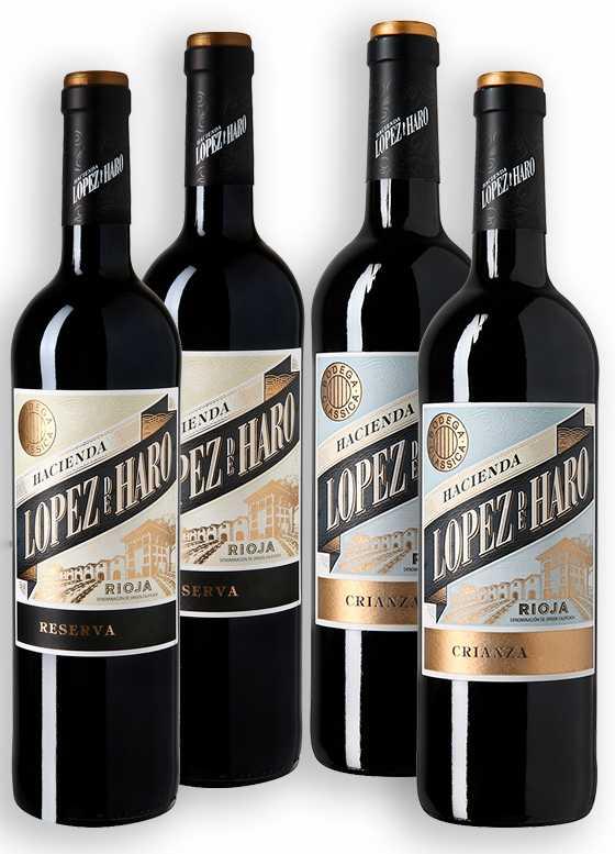 Colección López de Haro