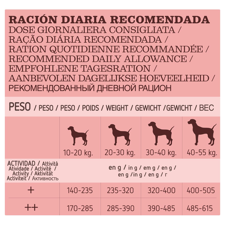 Alimento Perro Seco Ultima Medium Maxi Senior - 4