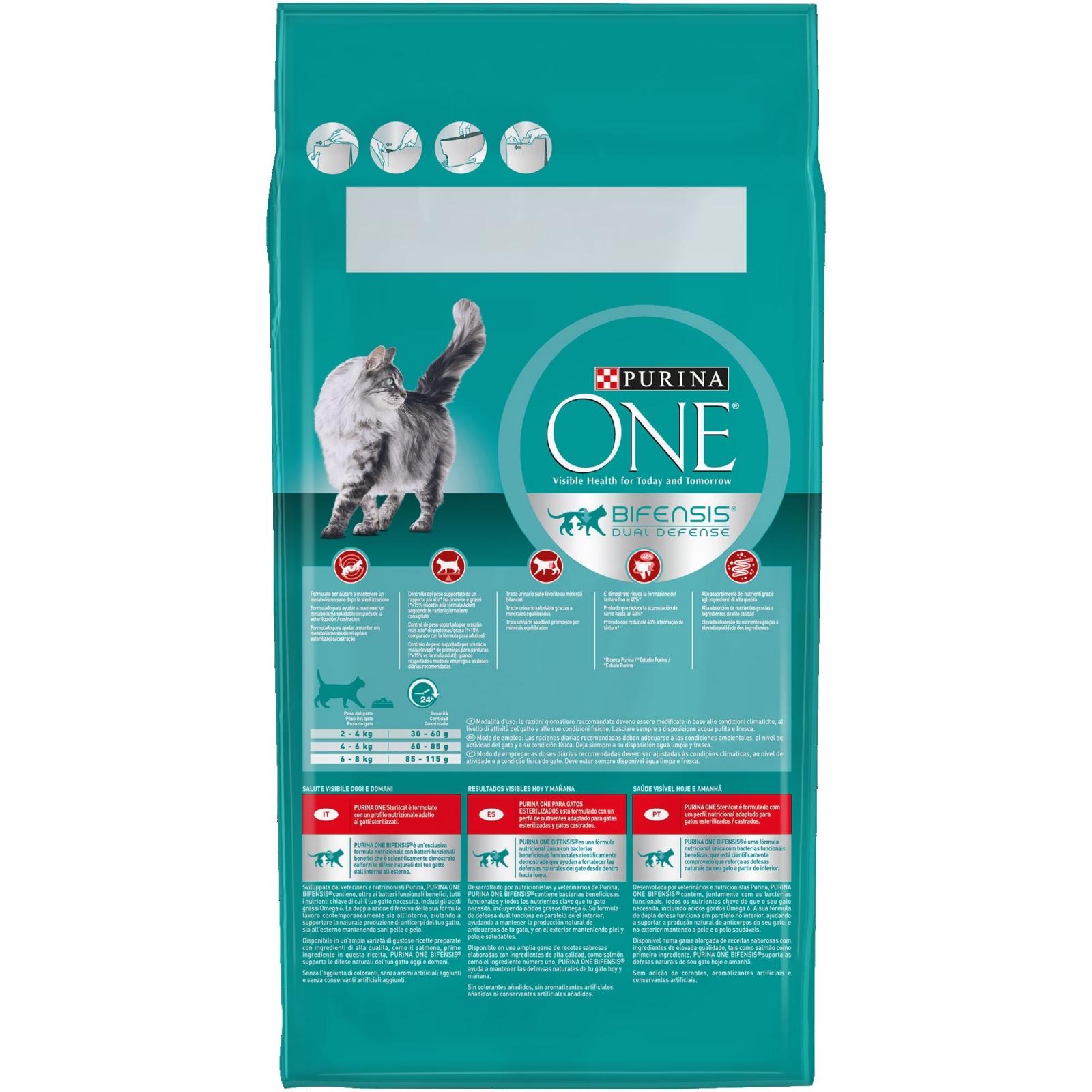 Purina ONE Pienso para Gato Adulto Esterilizado Salmón y Trigo 1,5Kg - 2