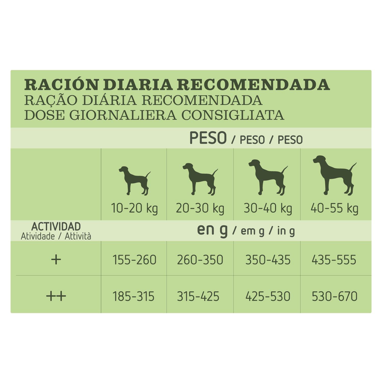 Ultima Pienso para Perro Adulto Medium - Maxi Apetito Voraz Sabor pollo y cebada 7kg. - 3
