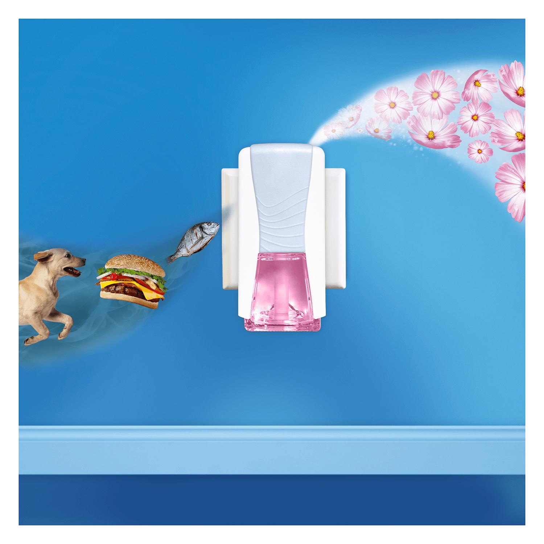 Ambientador eléctrico con recambio aire fresco Ambipur 1 ud. -