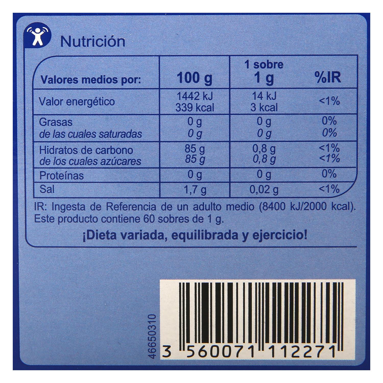 Edulcorante climatos y sacarinas - 3