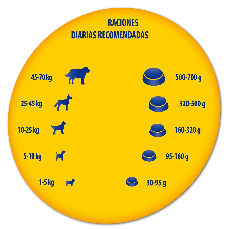 Alimento Perro Seco Mediterranea - 4