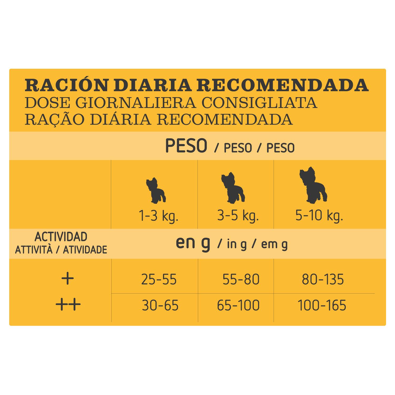 Ultima Pienso para Perro Adulto Mini Sabor poLLO 1,5KG. - 4