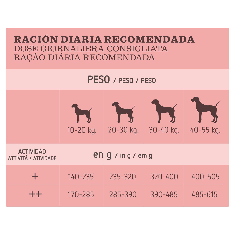 Ultima Pienso para Perro Adulto Medium - Maxi Sabor Pollo 3kg. - 4