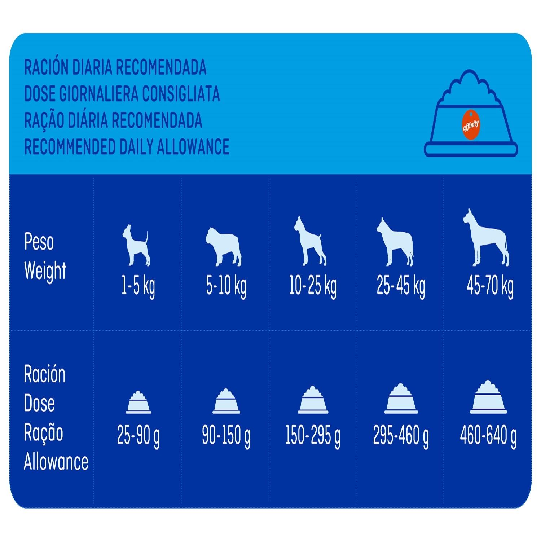 Brekkies Pienso para Perros  Adultos buey 3 kg - 4