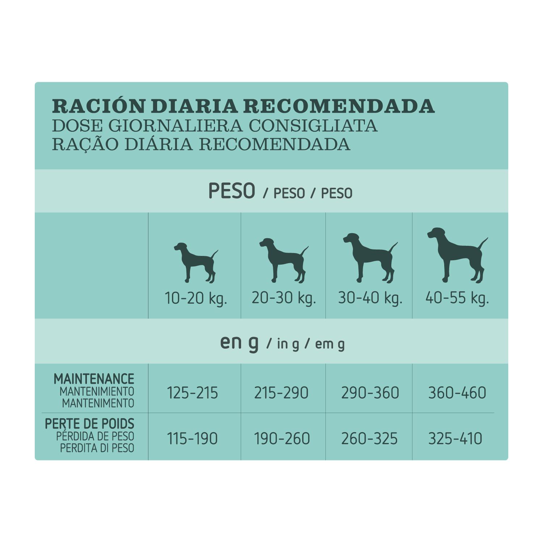 Alimento Perro Seco Ultima Medium Maxi Light - 4