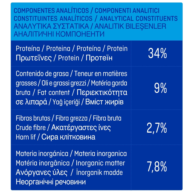 Alimento Gato Seco Esterilizados con Pollo y Cereales Integrales - 3