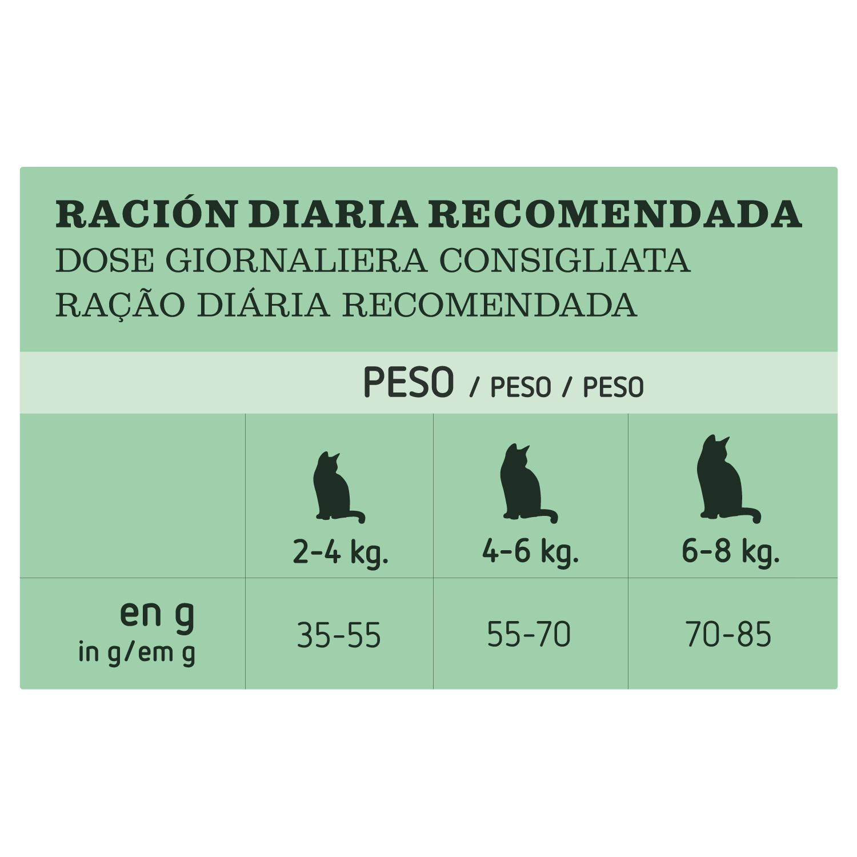 Ultima Pienso para Gato Adulto control tracto Urinario 3kg. - 4