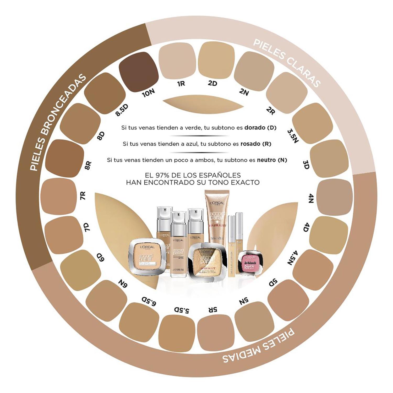 Corrector líquido accord parfait nº 1N Ivoire L'Oréal 1 ud. - 4