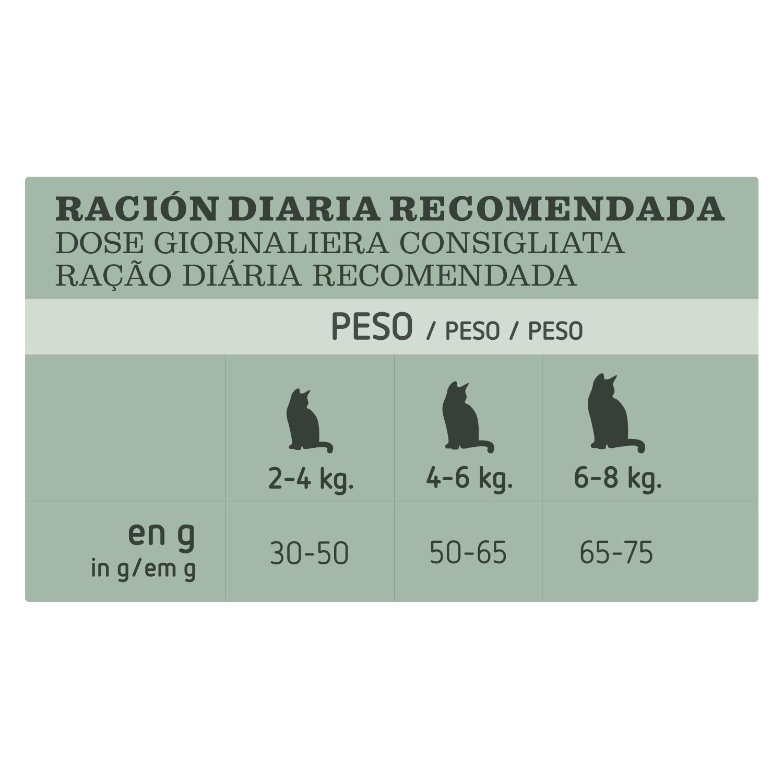 Ultima Pienso para Gato Esterilizado Adulto Sabor pollo 1,5kg. - 4