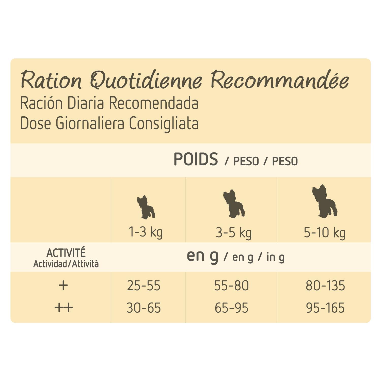 Alimento Perro Seco Nature Mini Adulto Cordero - 4