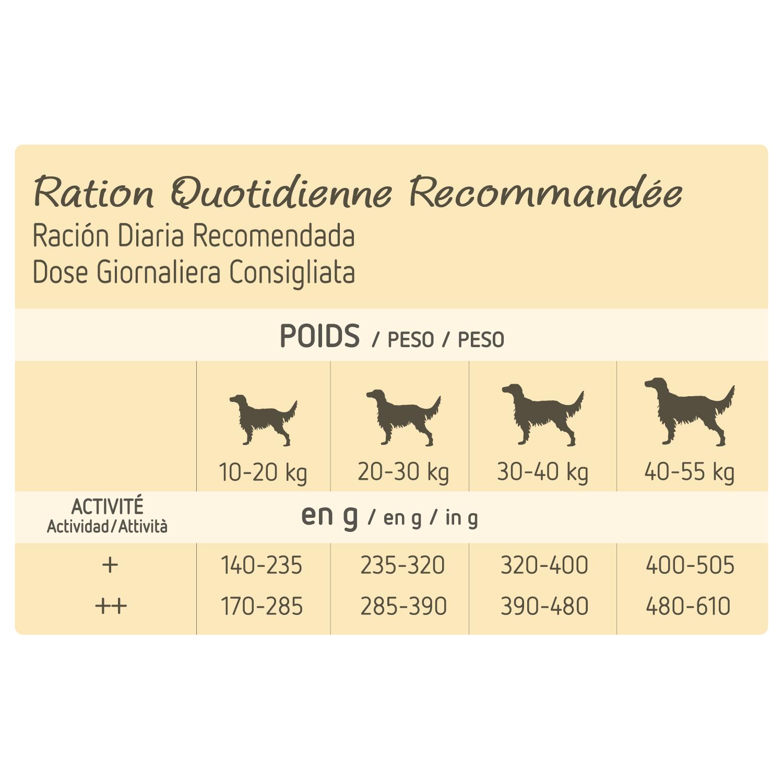 Alimento Perro Seco Nature Med Maxi Adulto Cordero - 4