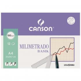 Minipack  A4 10 H Milimetrado Canson