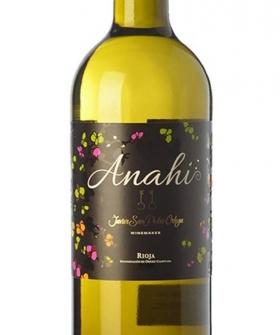 Anahi Blanco 2019