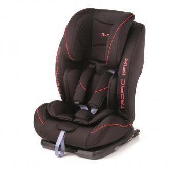 Sillas de coche silla de auto grupo 1 2 3 desde 9 a 36 kg - Silla coche grupo 2 3 carrefour ...