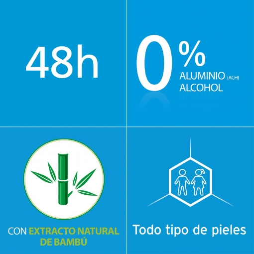 Desodorante roll-on bamboo fresh efficacy natur protect Sanex 50 ml.