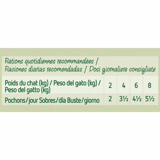 Ultima Nature Gato Wet Multipack Pouch Pollo y Aves 4 x 85 grs - 5