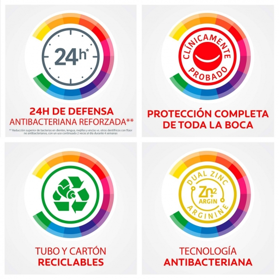 Dentífrico Total original Colgate pack de 2 unidades de 75 ml. - 5