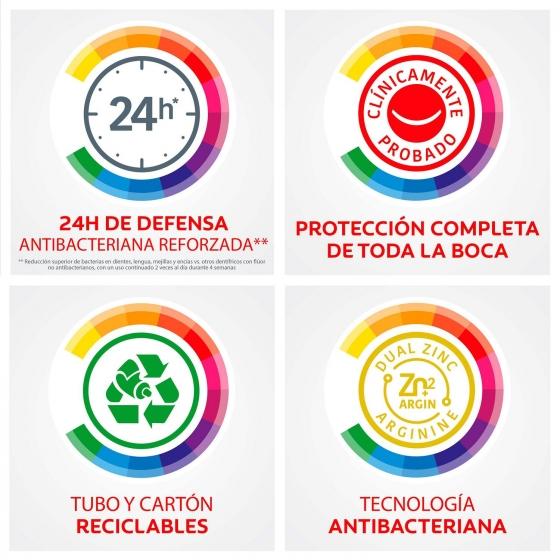 Dentífrico acción visible 12h de protección completa Colgate Total  75 ml.  - 5