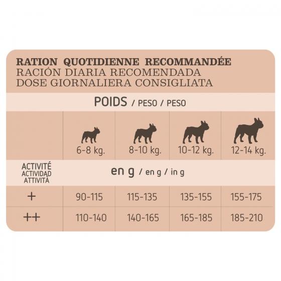 Pienso de pollo y arroz para perro Buldog Francés Ultima 1,5 Kg. - 5
