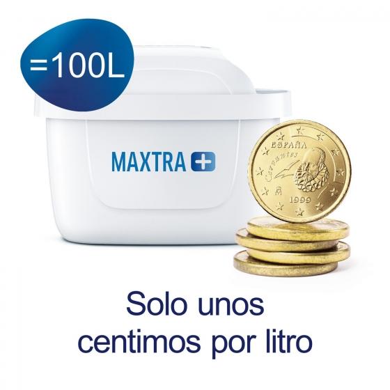 Pack Jarra de Plástico BRITA Marella con 2 Filtros- Blanca - 1