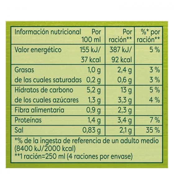 Crema de pollo con verduras Knorr 1 l. - 5