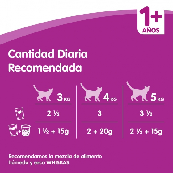 Whiskas Multipack de 4 Bolsitas para Gatos Adultos Selección de Carnes 100gr - 5
