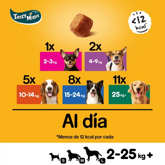 Snack de carne y aves Pedigree Tasty Bites Chewy Cubes 130 g. - 5
