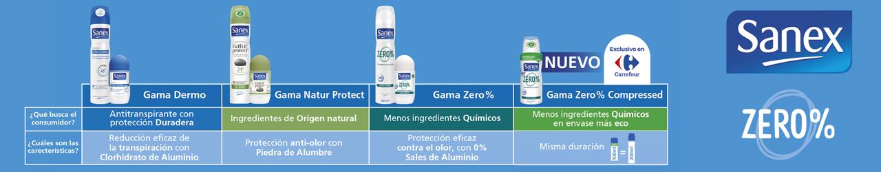 Sanex Zero %
